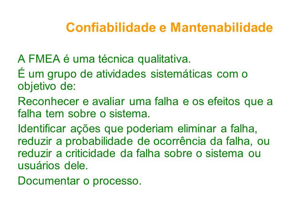 Confiabilidade e Mantenabilidade A FMEA é uma técnica qualitativa. É um grupo de atividades sistemáticas com o objetivo de: Reconhecer e avaliar uma f