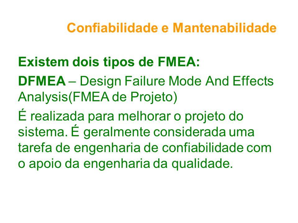Confiabilidade e Mantenabilidade Existem dois tipos de FMEA: DFMEA – Design Failure Mode And Effects Analysis(FMEA de Projeto) É realizada para melhor