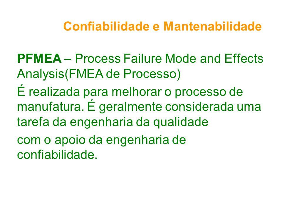 Confiabilidade e Mantenabilidade PFMEA – Process Failure Mode and Effects Analysis(FMEA de Processo) É realizada para melhorar o processo de manufatura.