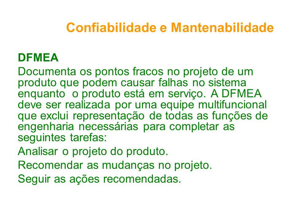 Confiabilidade e Mantenabilidade DFMEA Documenta os pontos fracos no projeto de um produto que podem causar falhas no sistema enquanto o produto está em serviço.