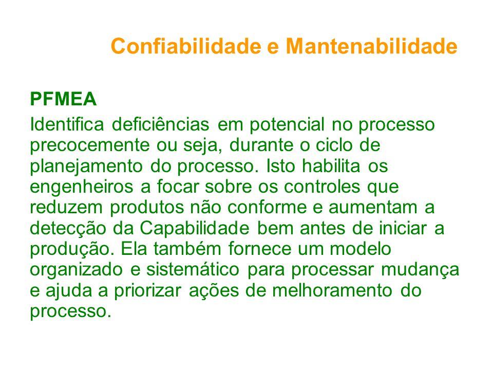 Confiabilidade e Mantenabilidade PFMEA Identifica deficiências em potencial no processo precocemente ou seja, durante o ciclo de planejamento do proce