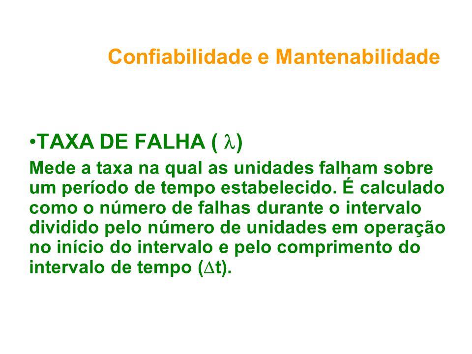 Confiabilidade e Mantenabilidade TAXA DE FALHA ( ) Mede a taxa na qual as unidades falham sobre um período de tempo estabelecido. É calculado como o n
