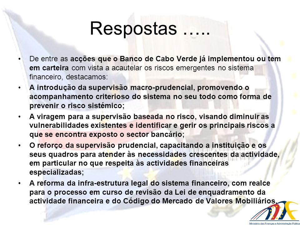 Respostas ….. De entre as acções que o Banco de Cabo Verde já implementou ou tem em carteira com vista a acautelar os riscos emergentes no sistema fin