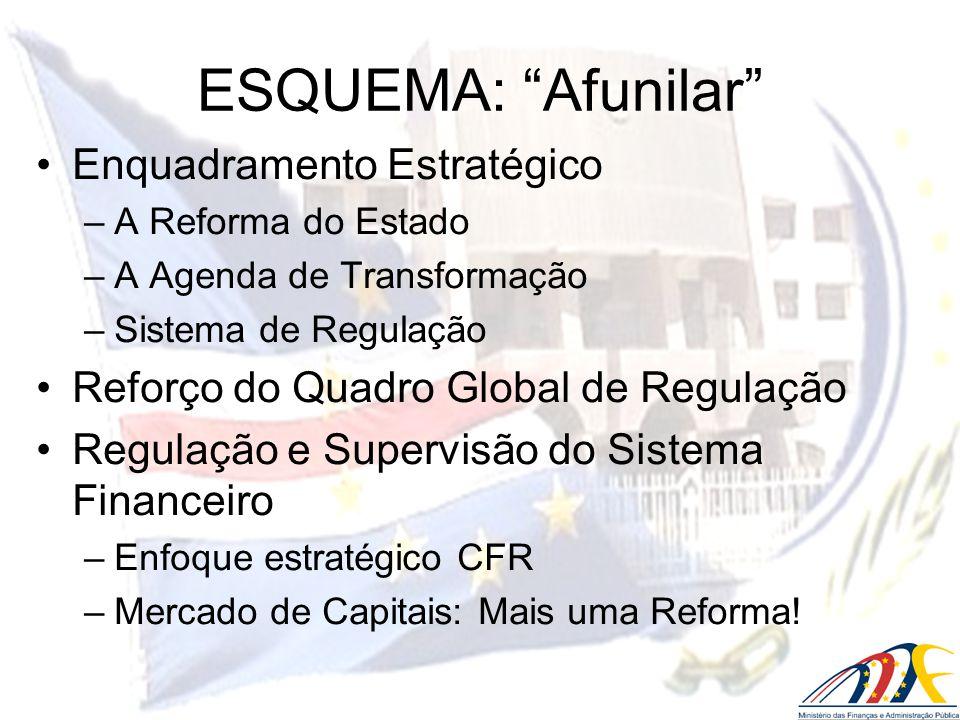 ESQUEMA: Afunilar Enquadramento Estratégico –A Reforma do Estado –A Agenda de Transformação –Sistema de Regulação Reforço do Quadro Global de Regulaçã