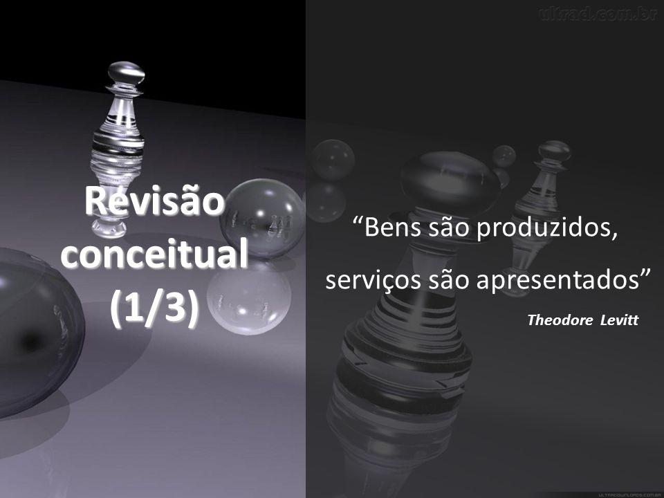Revisão conceitual (1/3) Bens são produzidos, serviços são apresentados Theodore Levitt