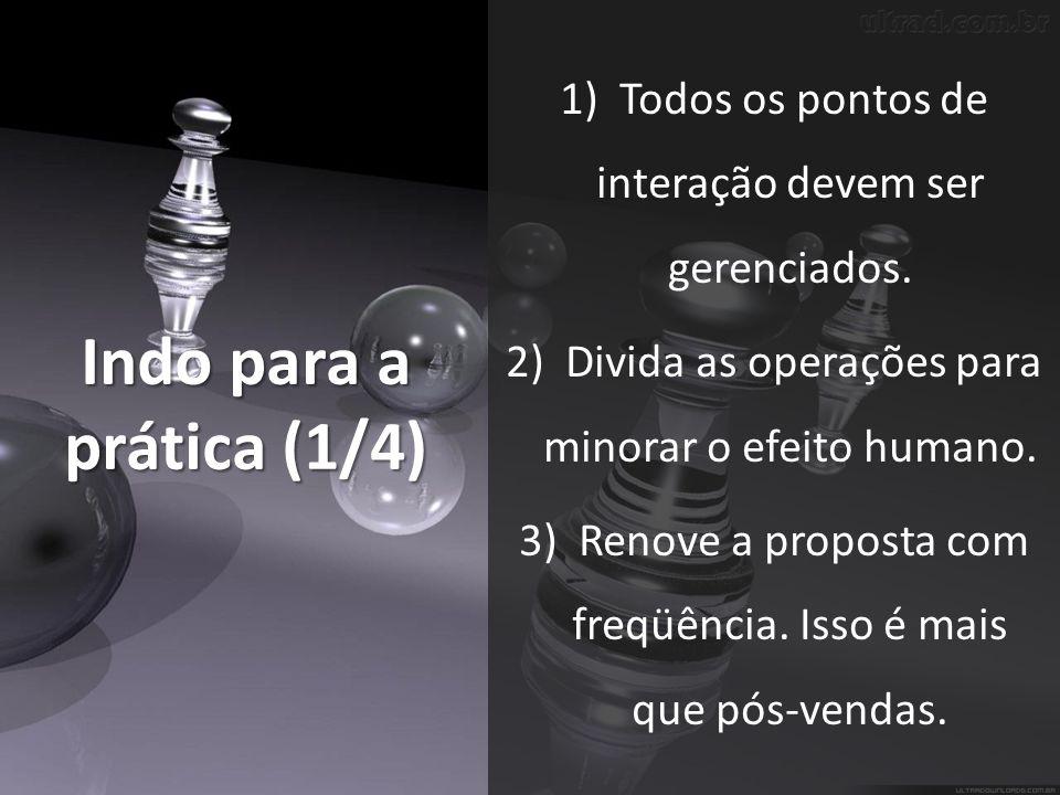 Indo para a prática (1/4) 1)Todos os pontos de interação devem ser gerenciados.