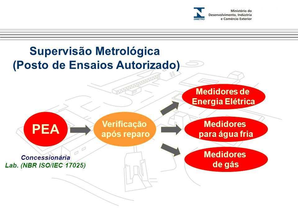 Marca do evento Supervisão Metrológica (Posto de Ensaios Autorizado) PEA Verificação após reparo Medidores de Energia Elétrica Medidores para água fri