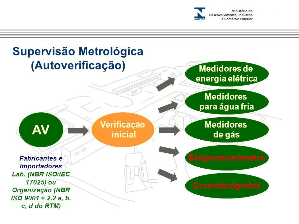 Marca do evento Supervisão Metrológica (Autoverificação) AV Verificação inicial Medidores de energia elétrica Medidores para água fria Medidores de gás Esfgmomanômetro Cronotacógrafos Fabricantes e Importadores Lab.