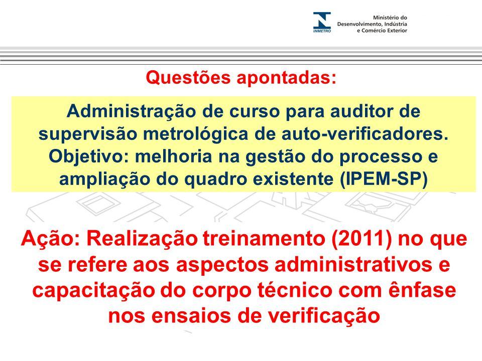 Marca do evento Questões apontadas: Administração de curso para auditor de supervisão metrológica de auto-verificadores. Objetivo: melhoria na gestão