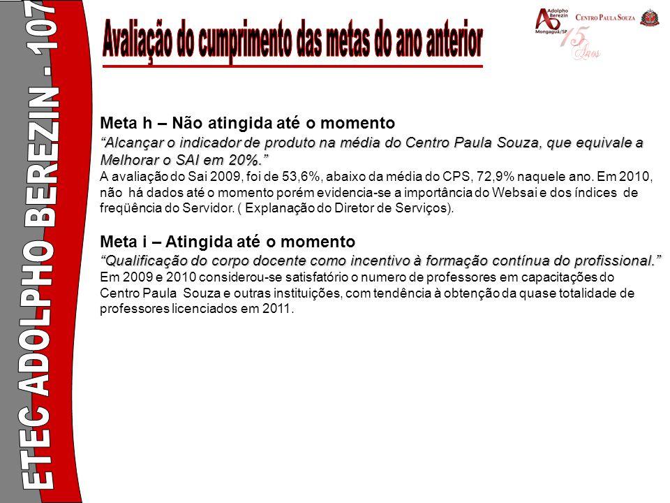 Meta h – Não atingida até o momento Alcançar o indicador de produto na média do Centro Paula Souza, que equivale a Melhorar o SAI em 20%.