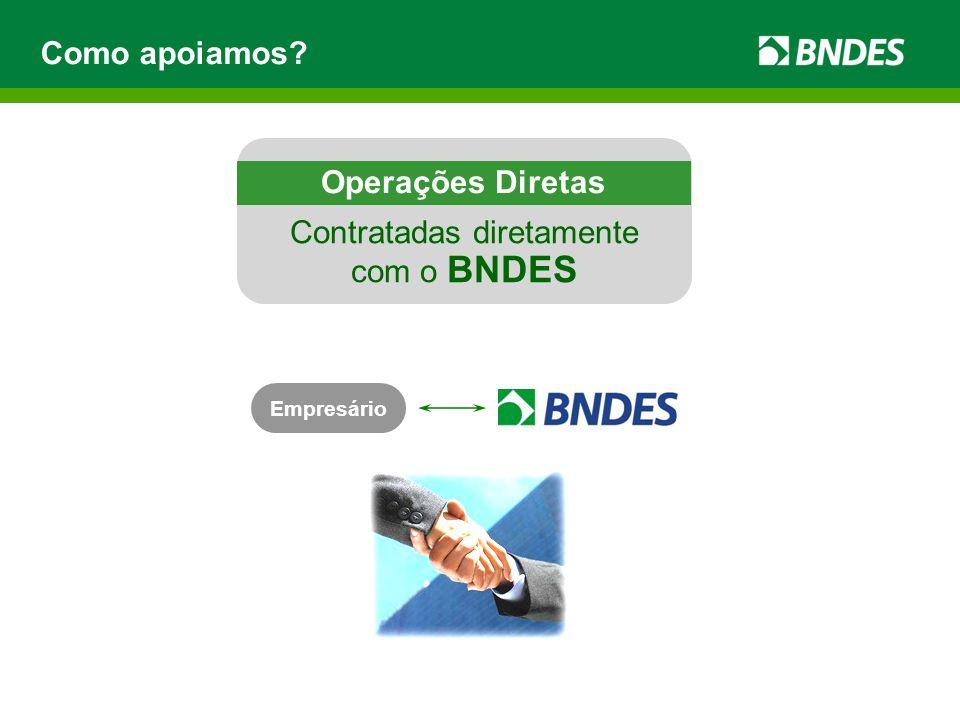 Condições - MPME * Fonte: AOI/DESCO – média 2012 BNDES Automático BNDES Finame BNDES Progeren Custo Financeiro Remuneração BNDES Remuneração Agente Financeiro* Taxa Final Prazo Carência TJLP 5% a.a.