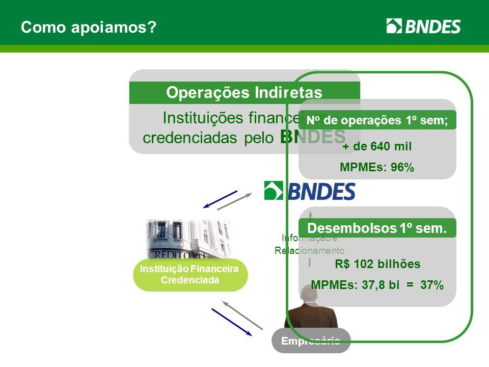 Informações gerais Análise cadastral; Capacidade de pagamento; Garantias: normas Banco Central.