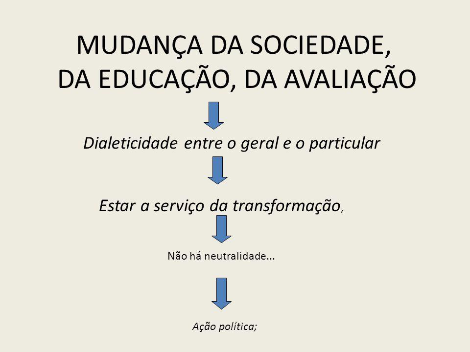 MUDANÇA DA SOCIEDADE, DA EDUCAÇÃO, DA AVALIAÇÃO Dialeticidade entre o geral e o particular Estar a serviço da transformação, Ação política; Não há neu
