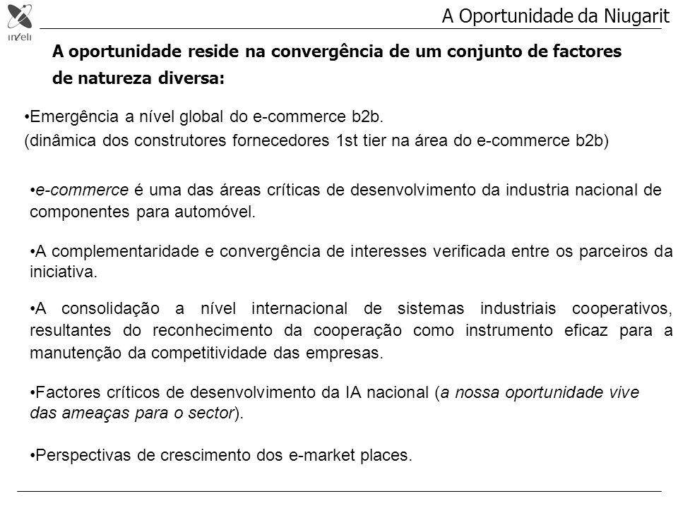 A Oportunidade da Niugarit A oportunidade reside na convergência de um conjunto de factores de natureza diversa: Emergência a nível global do e-commer