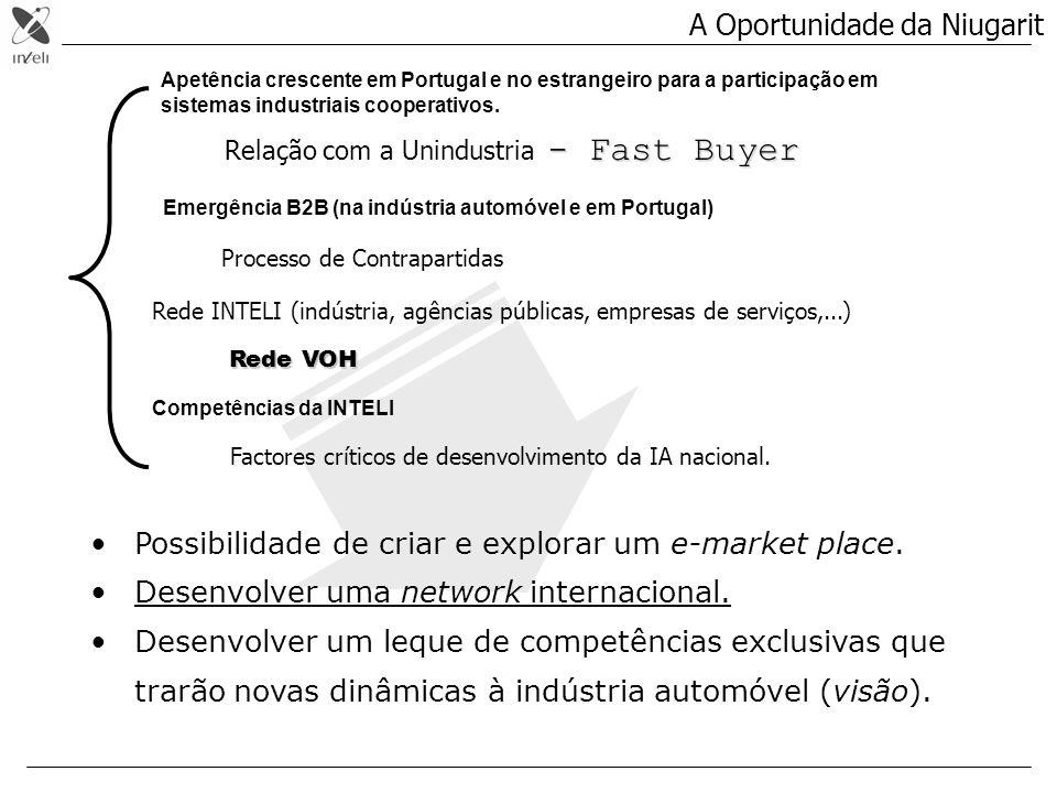Evolução da Niugarit P3 VW Alavancagem através dos Projectos A e P3 Alavancagem através do Projecto P3 (a) Complexidade/ Benefício E-procurement Supply chain management Co-operative engineering Alavancagem através da interacção com a Fast-Buyer (b) (a) - Espaço de interacção com a Fast-buyer para as compras de matérias-primas e commodities.