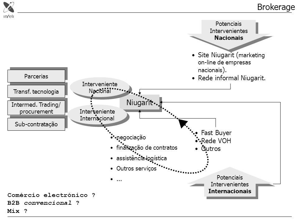MERCADO POTENCIAL junto das empresas de componentes para automóvel (injecção de plástico e estampagem) entre outros sub-sectores de actividade.