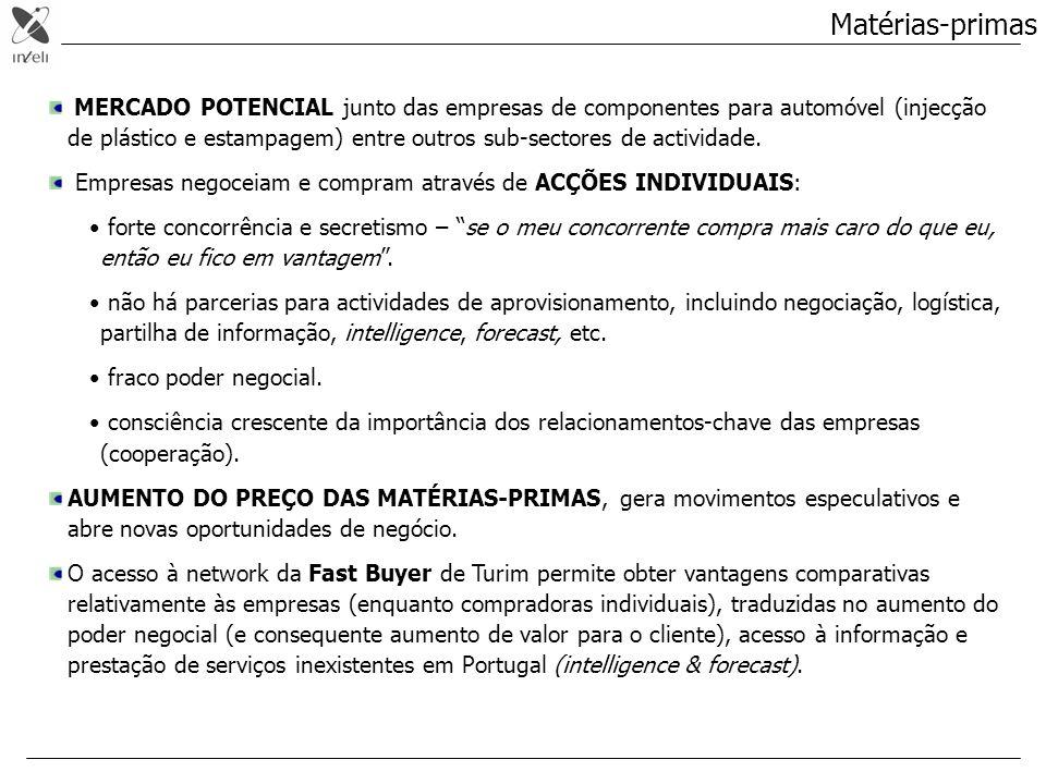 MERCADO POTENCIAL junto das empresas de componentes para automóvel (injecção de plástico e estampagem) entre outros sub-sectores de actividade. Empres