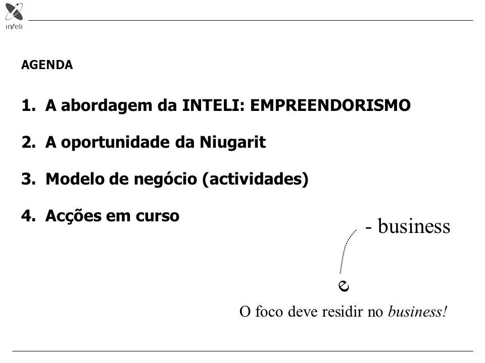 AGENDA 1.A abordagem da INTELI: EMPREENDORISMO 2.A oportunidade da Niugarit 3.Modelo de negócio (actividades) 4.Acções em curso - business e O foco de