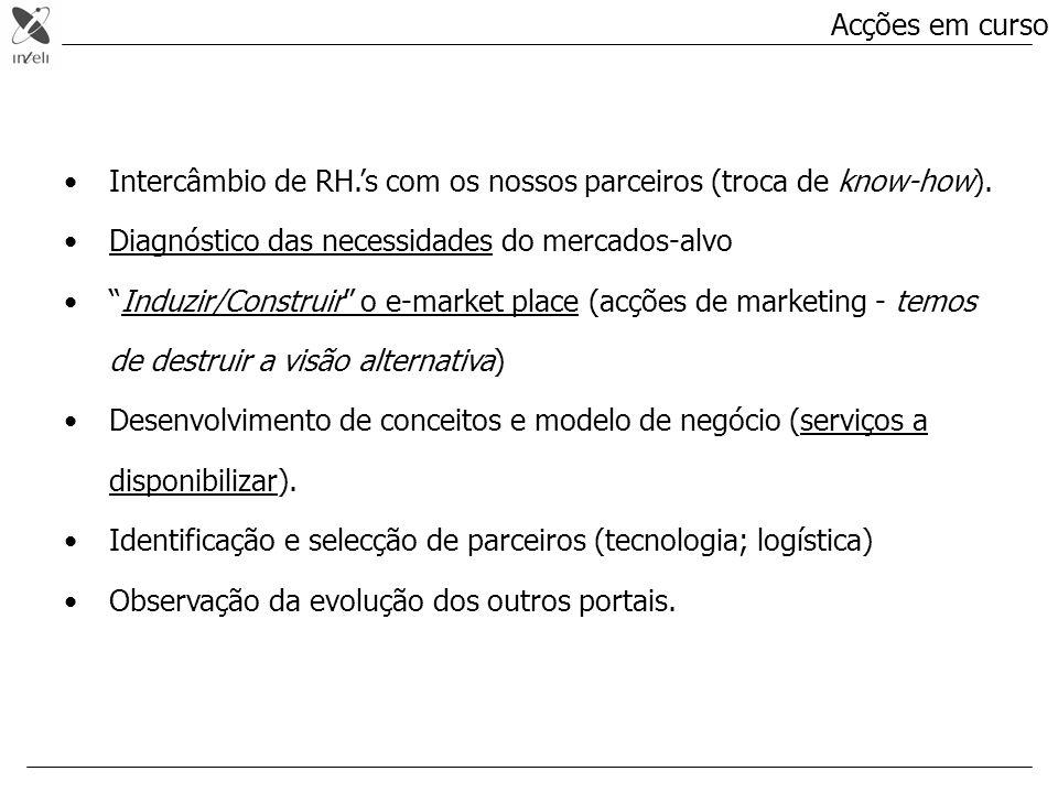 Intercâmbio de RH.s com os nossos parceiros (troca de know-how). Diagnóstico das necessidades do mercados-alvo Induzir/Construir o e-market place (acç