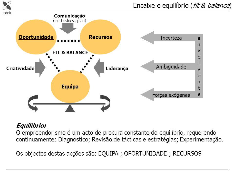 FIT & BALANCE Encaixe e equilíbrio (fit & balance) OportunidadeRecursos Equipa Comunicação (ex: business plan) LiderançaCriatividade Equilíbrio: O emp