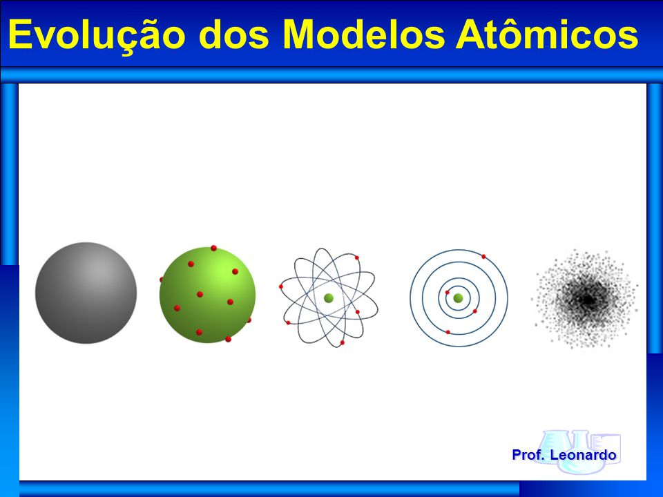 Para Rutherford o átomo tinha duas regiões distintas: núcleo e a eletrosfera núcleo eletrosfera PROF.