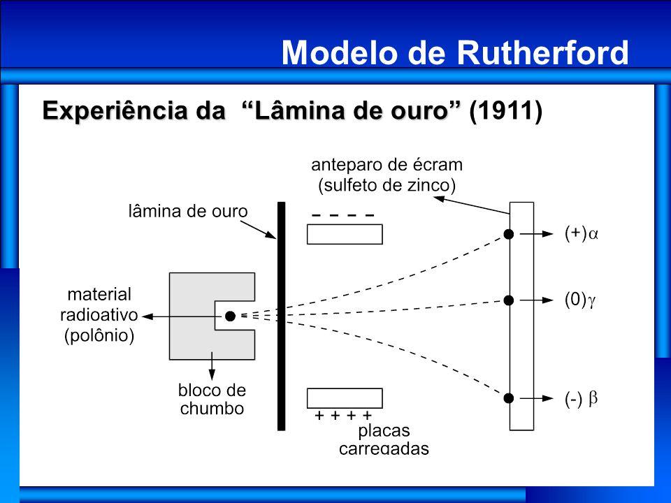 Modelo de Rutherford Experiência da Lâmina de ouro Experiência da Lâmina de ouro (1911) Modelo de Rutherford