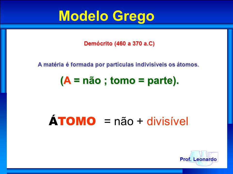Demócrito (460 a 370 a.C) Demócrito (460 a 370 a.C) A matéria é formada por partículas indivisíveis os átomos.
