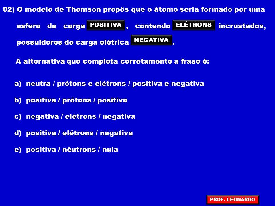 02) O modelo de Thomson propôs que o átomo seria formado por uma esfera de carga................, contendo..................