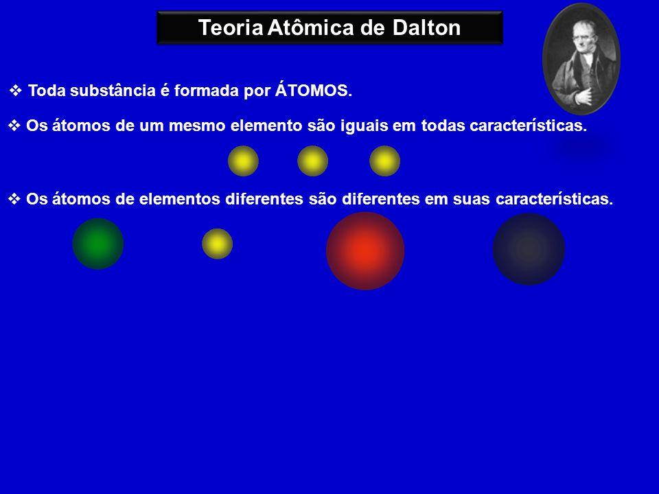 Teoria Atômica de Dalton Os átomos não são criados nem destruídos; são esferas rígidas indivisíveis.