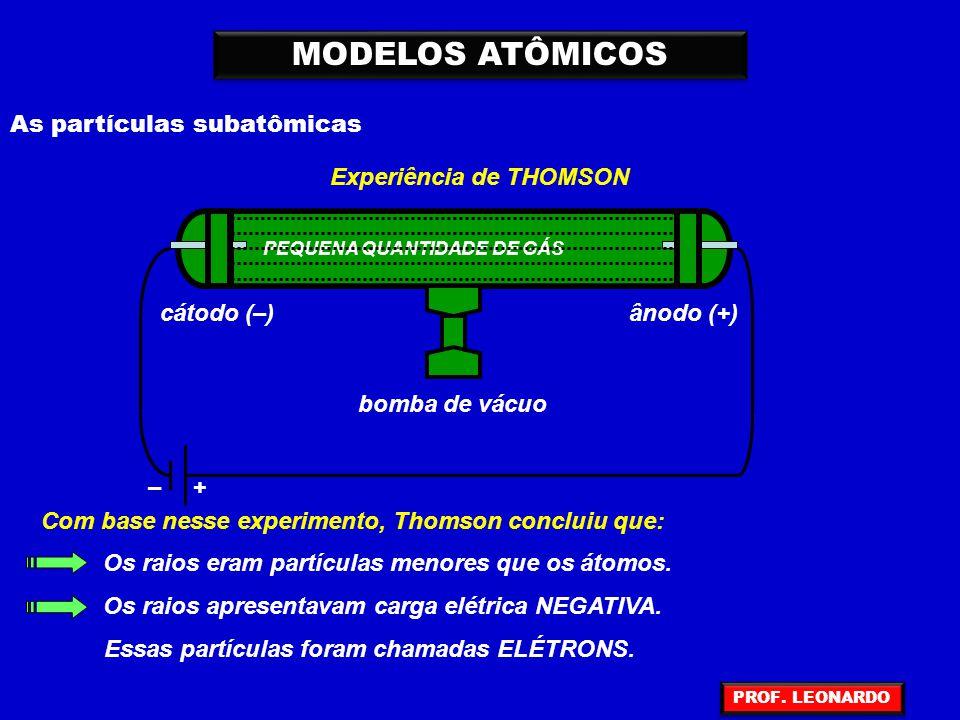 –+ cátodo (–)ânodo (+) bomba de vácuo Experiência de THOMSON PEQUENA QUANTIDADE DE GÁS Com base nesse experimento, Thomson concluiu que: Os raios eram partículas menores que os átomos.