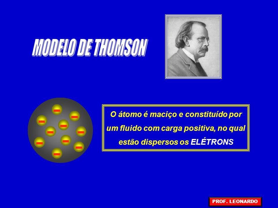 O átomo é maciço e constituído por um fluido com carga positiva, no qual estão dispersos os ELÉTRONS PROF.
