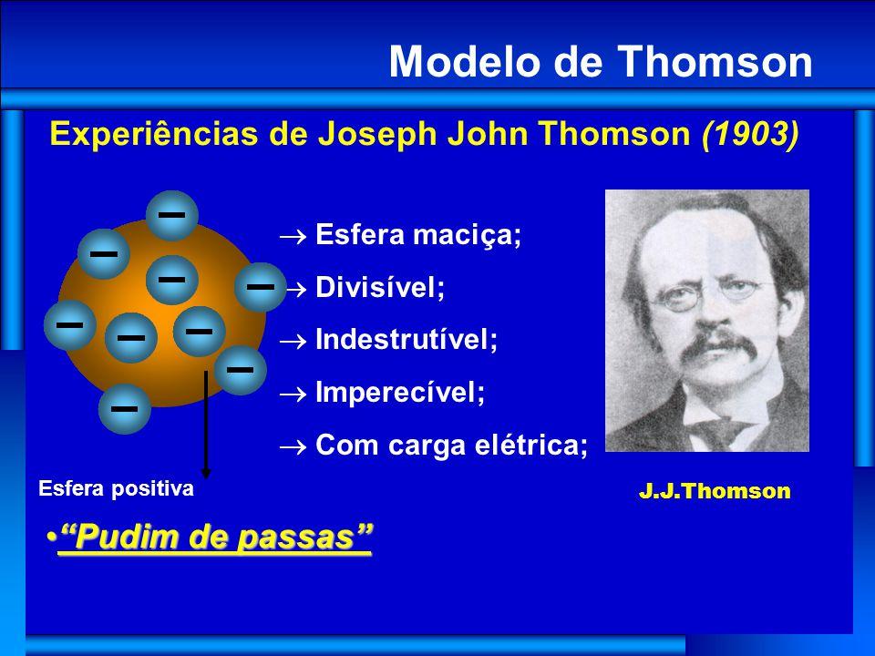 Esfera maciça; Divisível; Indestrutível; Imperecível; Com carga elétrica; Modelo de Thomson Experiências de Joseph John Thomson (1903) Pudim de passasPudim de passas Esfera positiva Modelo de Thomson J.J.Thomson