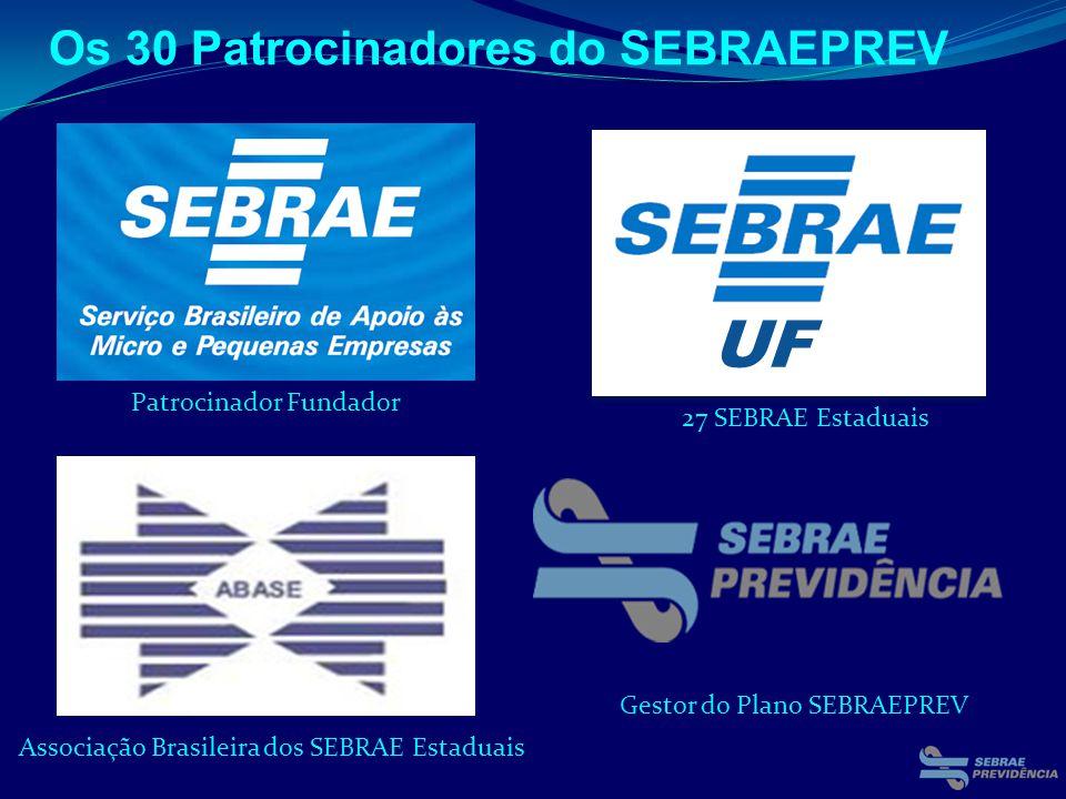 Os 30 Patrocinadores do SEBRAEPREV Patrocinador Fundador Gestor do Plano SEBRAEPREV 27 SEBRAE Estaduais UF Associação Brasileira dos SEBRAE Estaduais