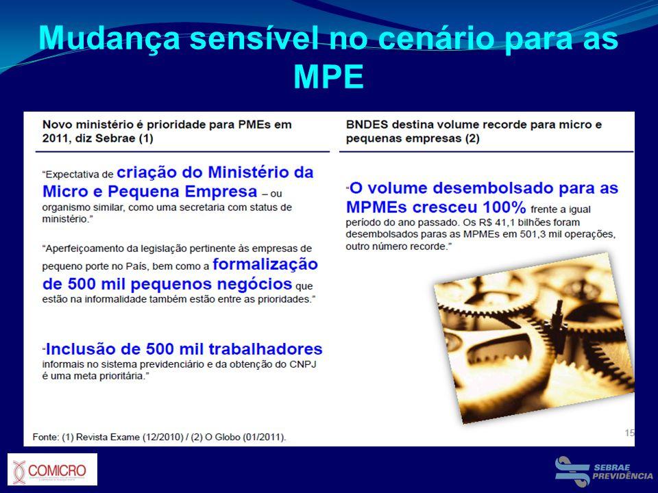 Mudança sensível no cenário para as MPE