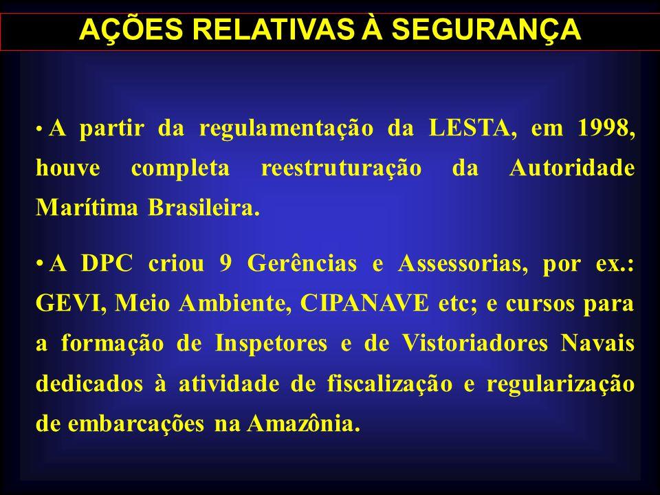 AÇÕES RELATIVAS À SEGURANÇA A partir da regulamentação da LESTA, em 1998, houve completa reestruturação da Autoridade Marítima Brasileira. A DPC criou