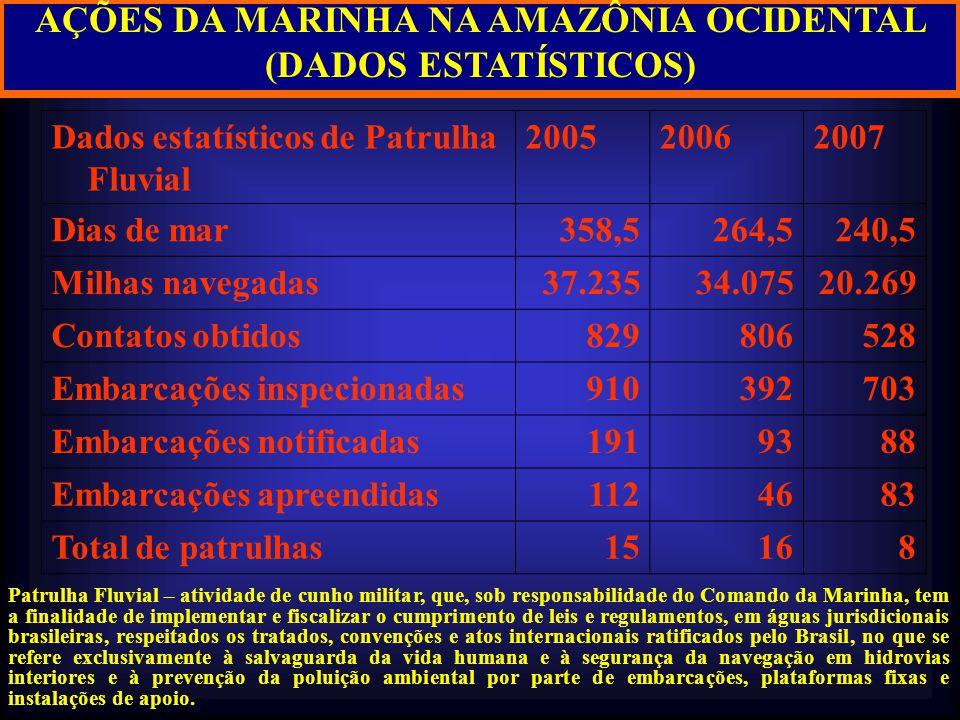 (DADOS ESTATÍSTICOS) Dados estatísticos de Patrulha Fluvial 200520062007 Dias de mar358,5264,5240,5 Milhas navegadas37.23534.07520.269 Contatos obtido