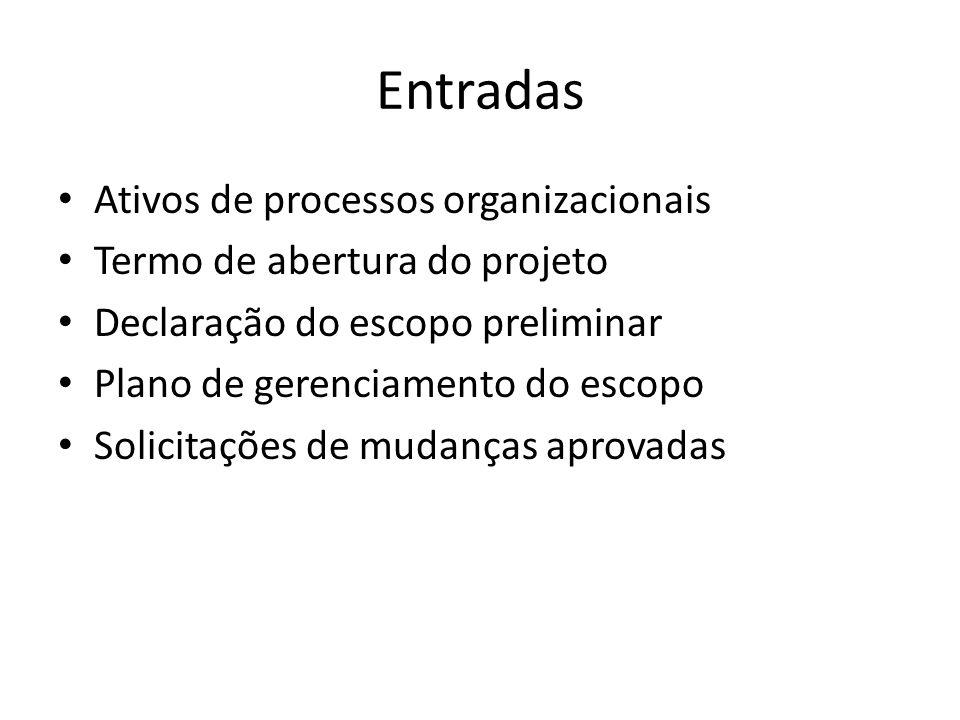 Entradas Ativos de processos organizacionais Termo de abertura do projeto Declaração do escopo preliminar Plano de gerenciamento do escopo Solicitações de mudanças aprovadas