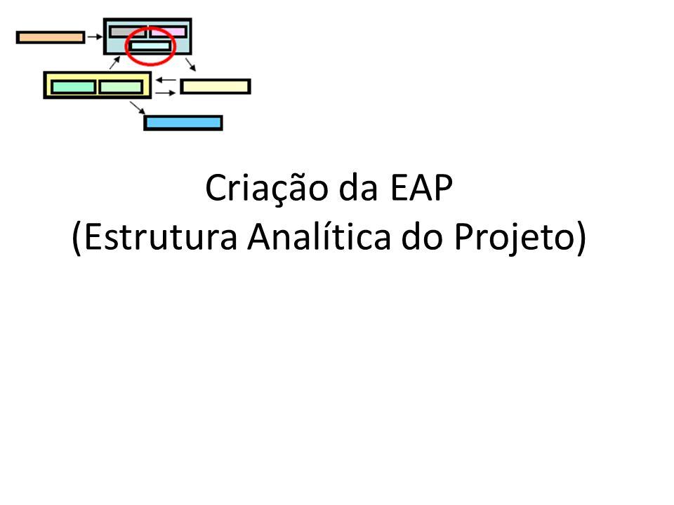 Criação da EAP (Estrutura Analítica do Projeto)