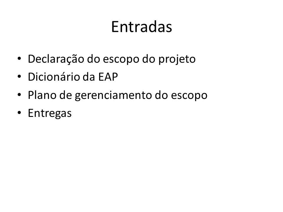 Entradas Declaração do escopo do projeto Dicionário da EAP Plano de gerenciamento do escopo Entregas