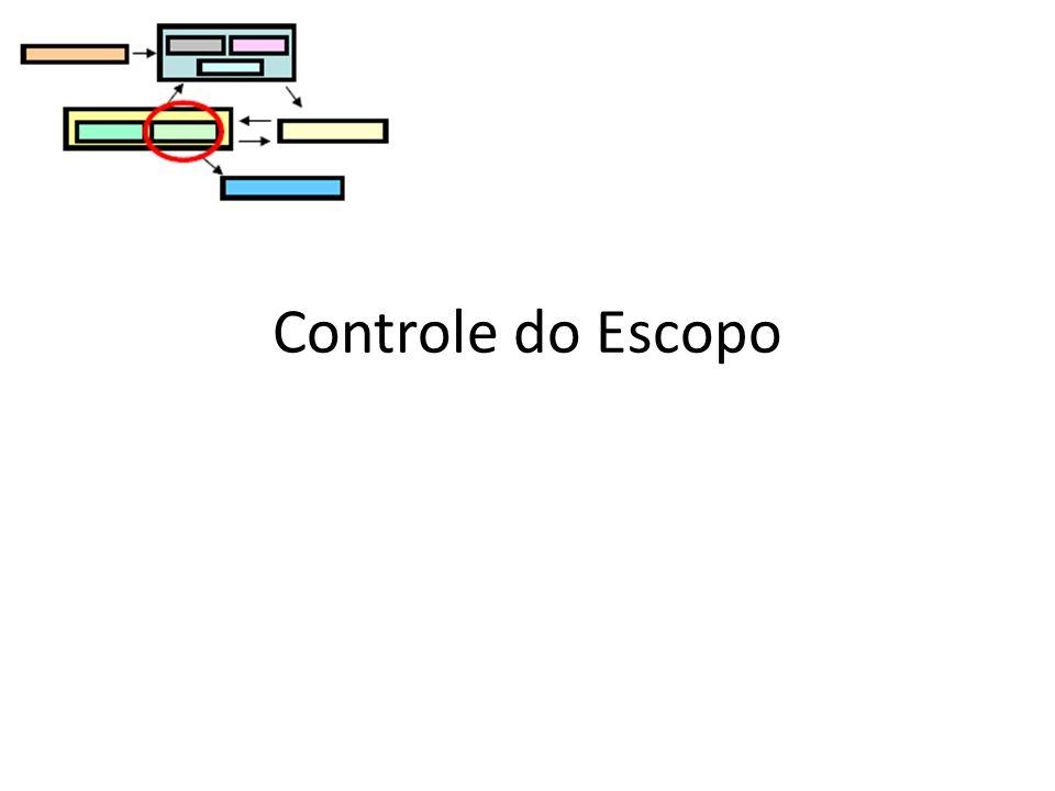 Controle do Escopo