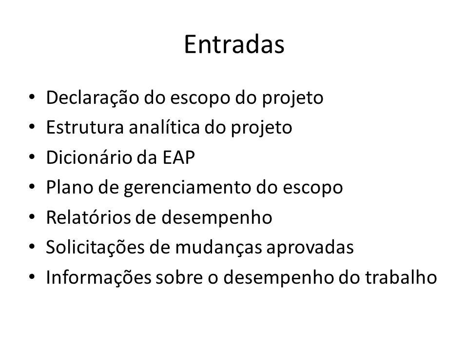 Entradas Declaração do escopo do projeto Estrutura analítica do projeto Dicionário da EAP Plano de gerenciamento do escopo Relatórios de desempenho So