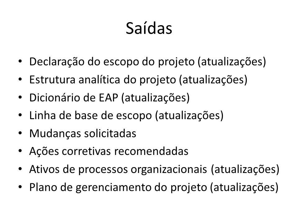 Saídas Declaração do escopo do projeto (atualizações) Estrutura analítica do projeto (atualizações) Dicionário de EAP (atualizações) Linha de base de escopo (atualizações) Mudanças solicitadas Ações corretivas recomendadas Ativos de processos organizacionais (atualizações) Plano de gerenciamento do projeto (atualizações)