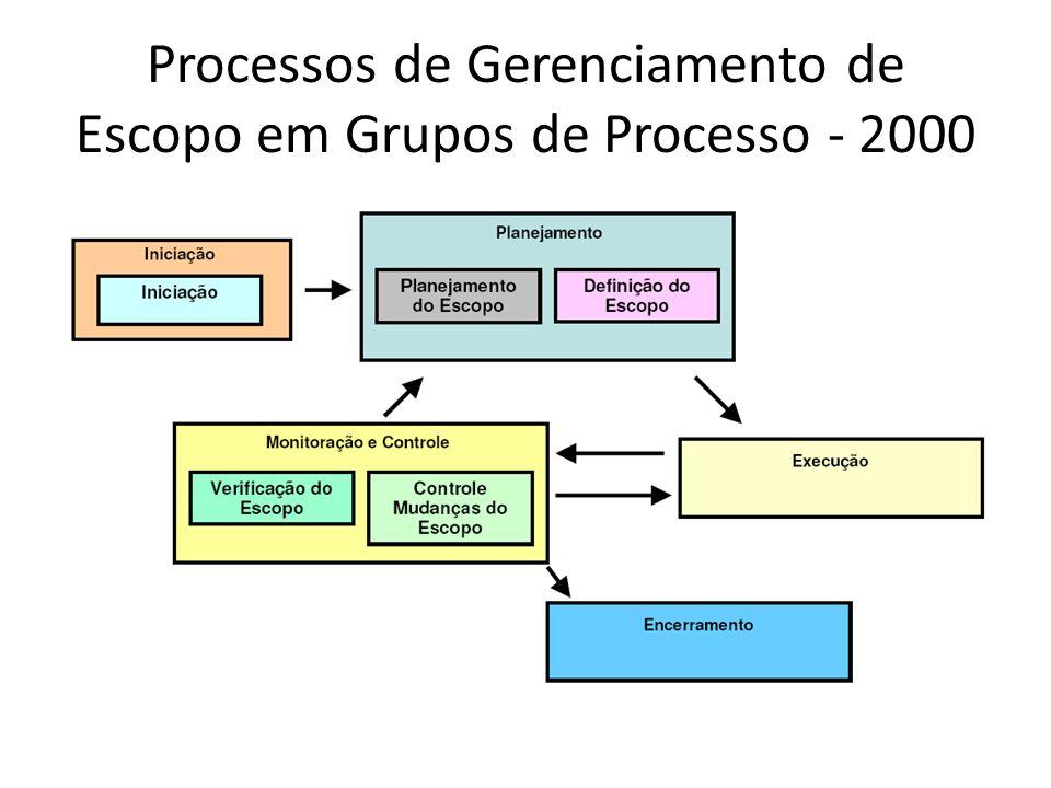 Processos de Gerenciamento de Escopo em Grupos de Processo - 2000