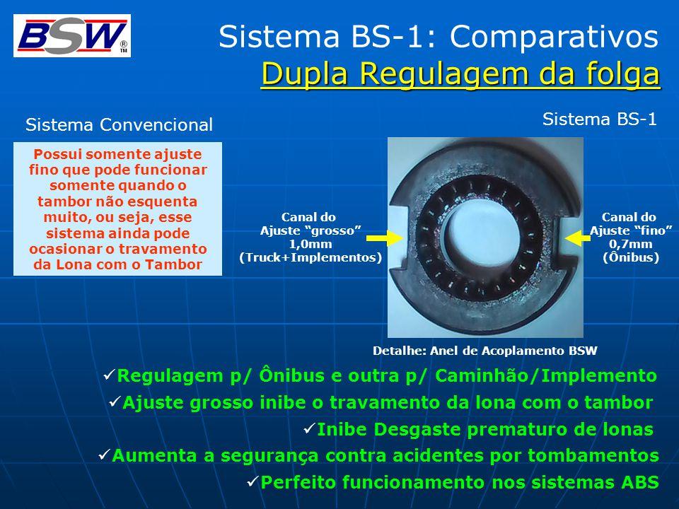Sistema BS-1: Comparativos Dupla Regulagem da folga Sistema Convencional Regulagem p/ Ônibus e outra p/ Caminhão/Implemento Sistema BS-1 Possui somente ajuste fino que pode funcionar somente quando o tambor não esquenta muito, ou seja, esse sistema ainda pode ocasionar o travamento da Lona com o Tambor Canal do Ajuste fino 0,7mm (Ônibus) Canal do Ajuste grosso 1,0mm (Truck+Implementos) Ajuste grosso inibe o travamento da lona com o tambor Inibe Desgaste prematuro de lonas Aumenta a segurança contra acidentes por tombamentos Perfeito funcionamento nos sistemas ABS Detalhe: Anel de Acoplamento BSW