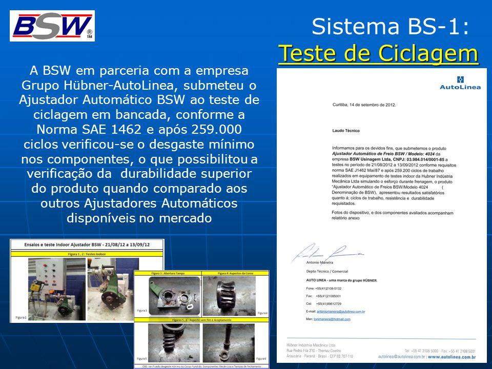 Sistema BS-1: Teste de Ciclagem A BSW em parceria com a empresa Grupo Hübner-AutoLinea, submeteu o Ajustador Automático BSW ao teste de ciclagem em bancada, conforme a Norma SAE 1462 e após 259.000 ciclos verificou-se o desgaste mínimo nos componentes, o que possibilitou a verificação da durabilidade superior do produto quando comparado aos outros Ajustadores Automáticos disponíveis no mercado