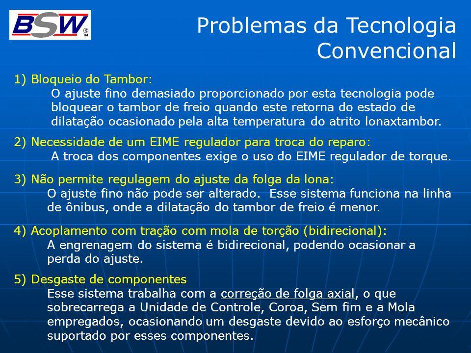 Problemas da Tecnologia Convencional 1) Bloqueio do Tambor: O ajuste fino demasiado proporcionado por esta tecnologia pode bloquear o tambor de freio quando este retorna do estado de dilatação ocasionado pela alta temperatura do atrito lonaxtambor.