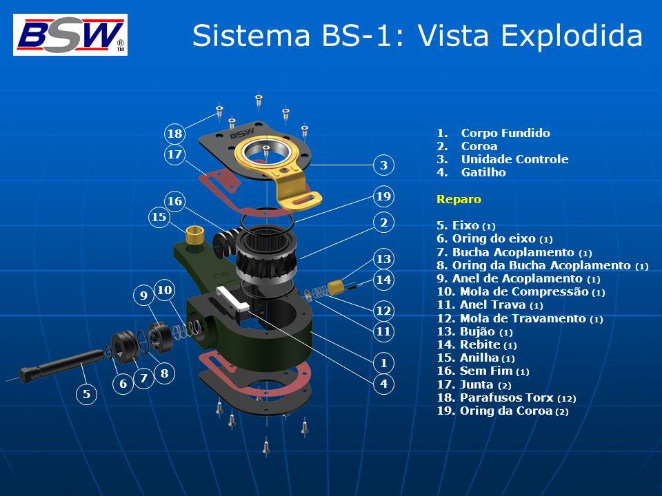 Sistema BS-1: Vista Explodida 1.Corpo Fundido 2.Coroa 3.Unidade Controle 4.Gatilho Reparo 5.