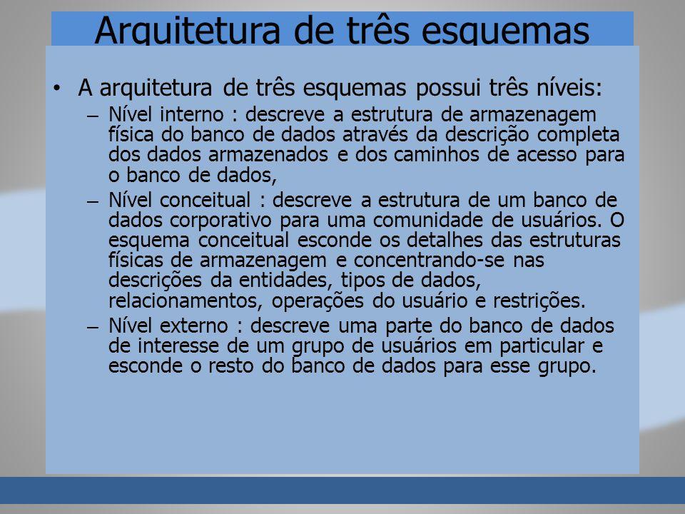 Arquitetura de três esquemas A arquitetura de três esquemas possui três níveis: – Nível interno : descreve a estrutura de armazenagem física do banco