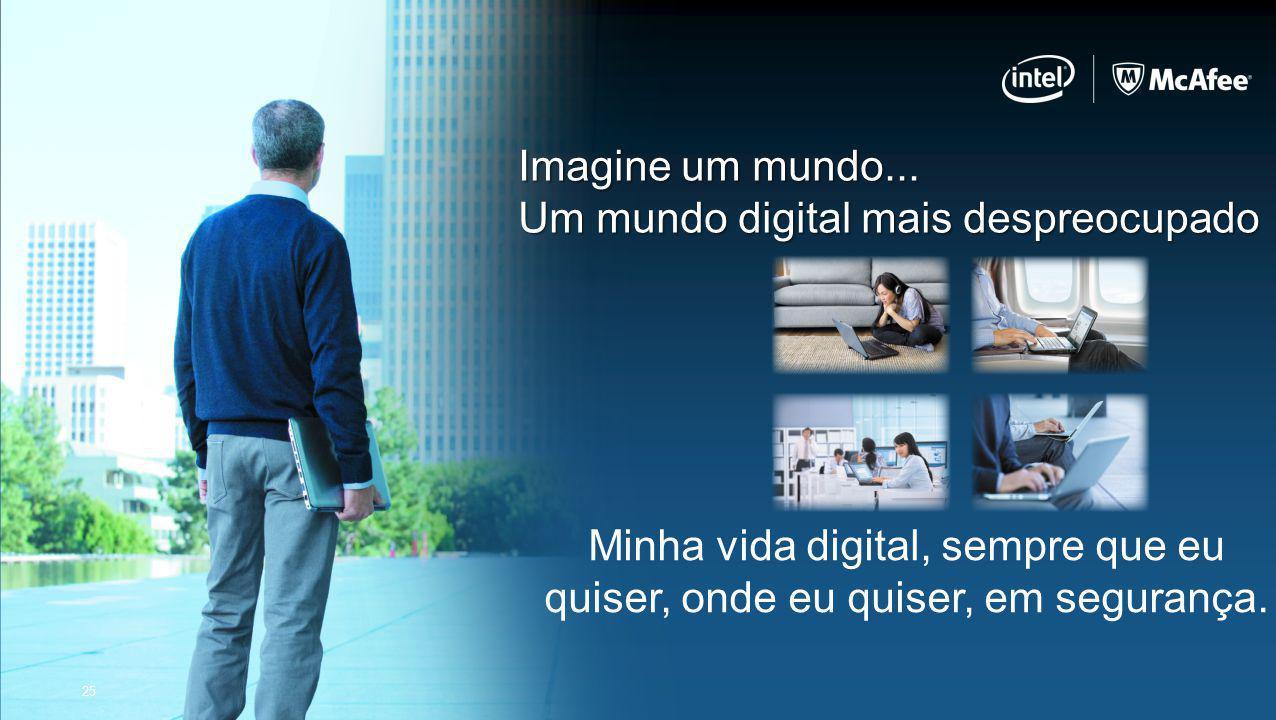 25 Imagine um mundo... Um mundo digital mais despreocupado Minha vida digital, sempre que eu quiser, onde eu quiser, em segurança.