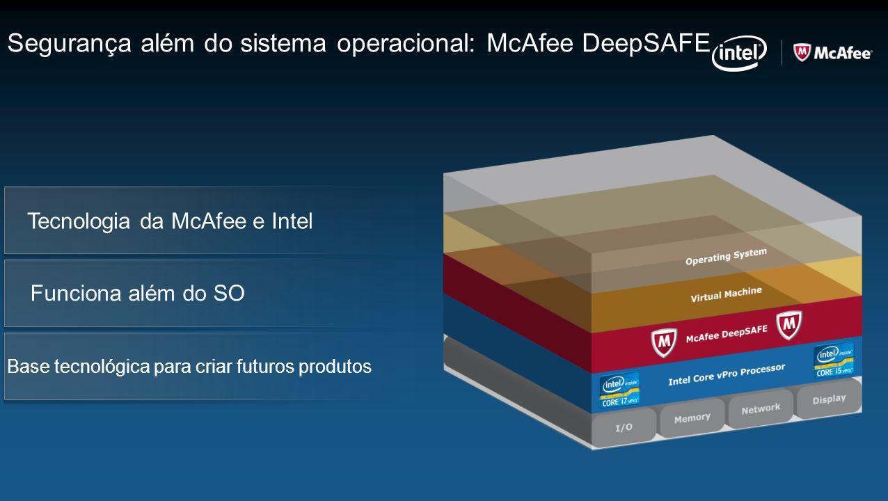 Funciona além do SO Tecnologia da McAfee e Intel Base tecnológica para criar futuros produtos Segurança além do sistema operacional: McAfee DeepSAFE